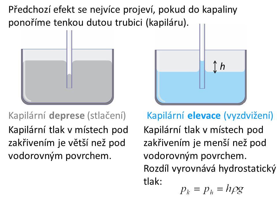 Předchozí efekt se nejvíce projeví, pokud do kapaliny ponoříme tenkou dutou trubici (kapiláru).