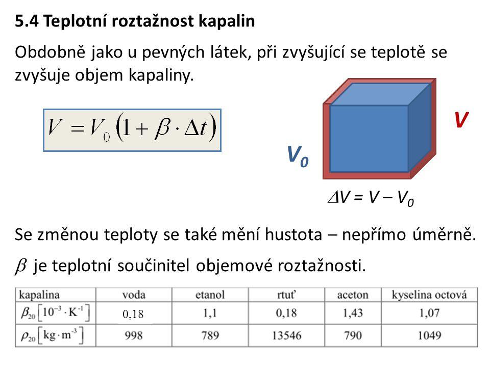 V V0 5.4 Teplotní roztažnost kapalin