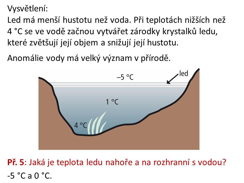Vysvětlení: Led má menší hustotu než voda