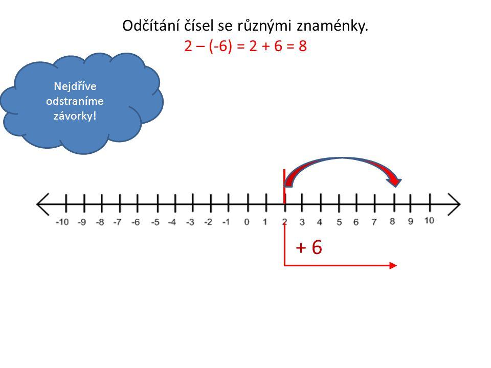 Odčítání čísel se různými znaménky. 2 – (-6) = 2 + 6 = 8