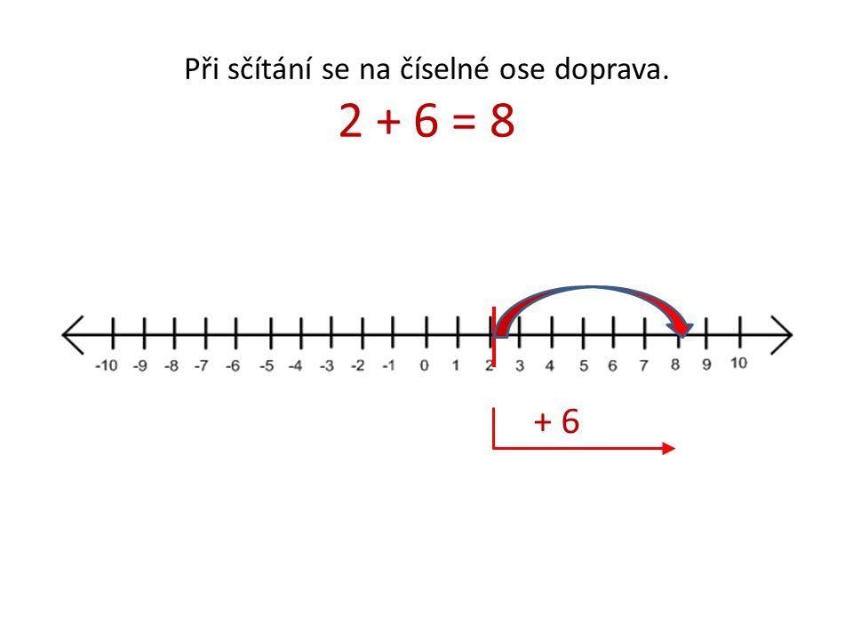 Při sčítání se na číselné ose doprava. 2 + 6 = 8
