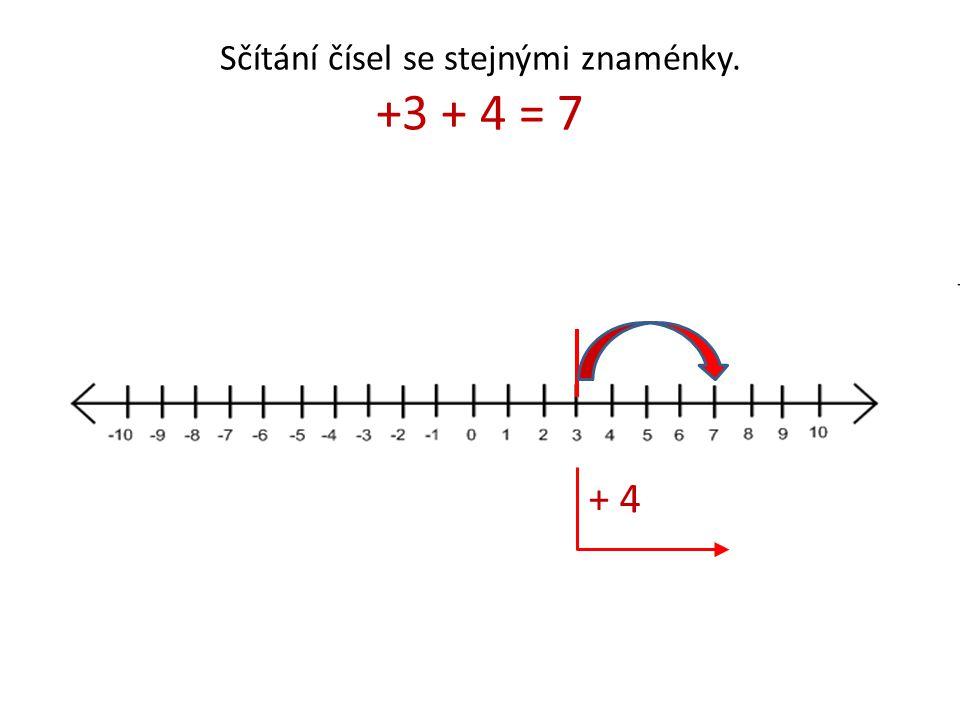 Sčítání čísel se stejnými znaménky. +3 + 4 = 7