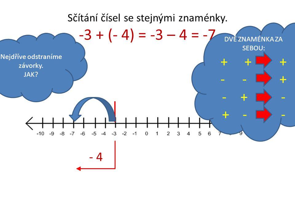 Sčítání čísel se stejnými znaménky. -3 + (- 4) = -3 – 4 = -7