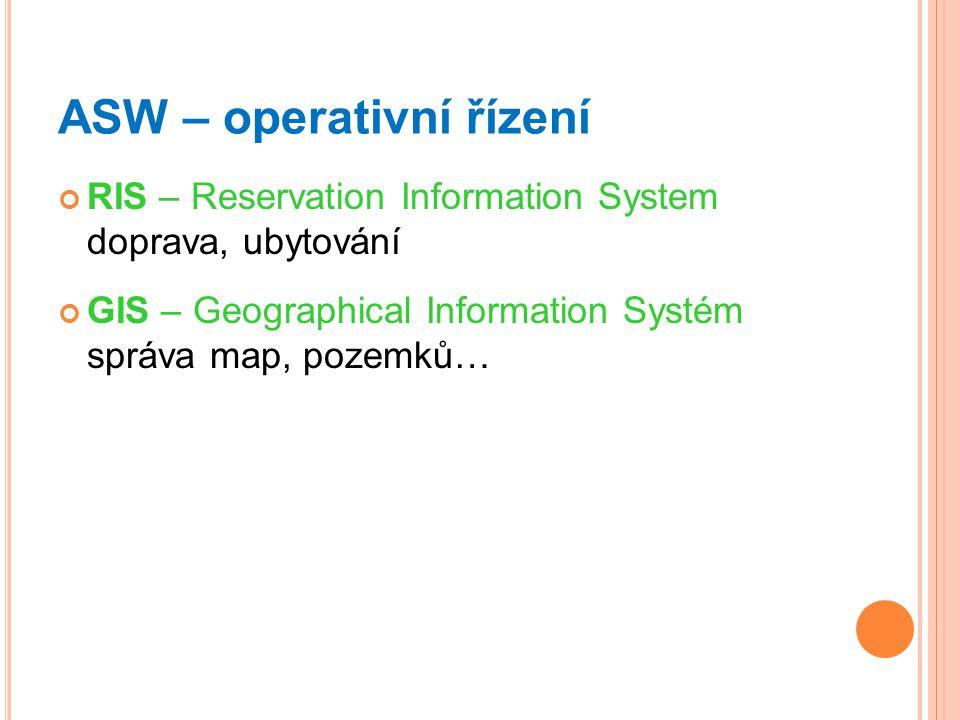 ASW – operativní řízení