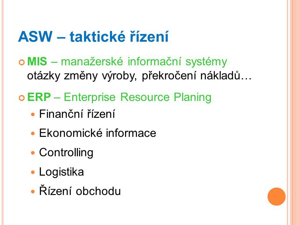 ASW – taktické řízení MIS – manažerské informační systémy otázky změny výroby, překročení nákladů…