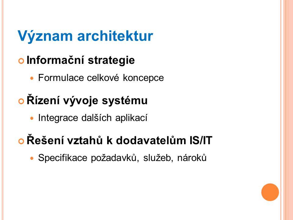 Význam architektur Informační strategie Řízení vývoje systému