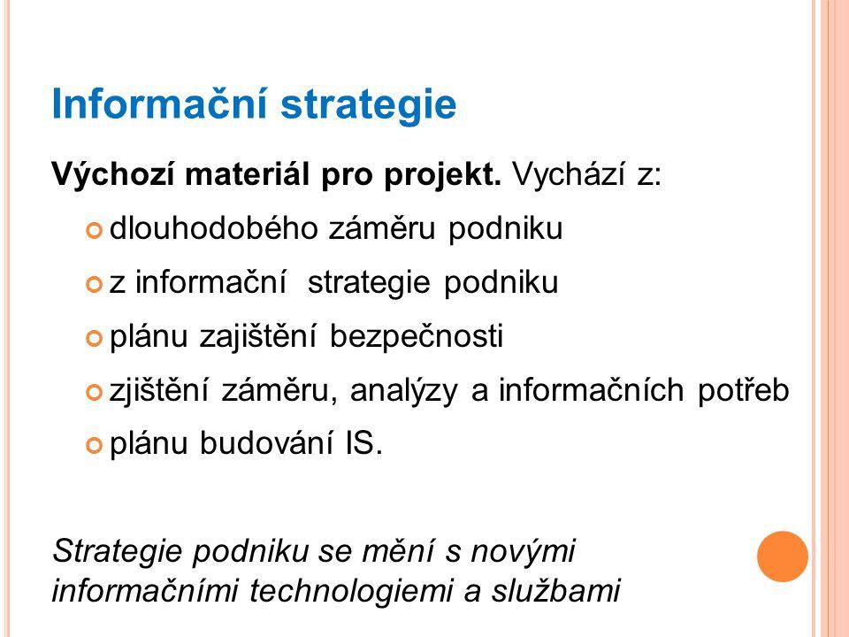 Informační strategie Výchozí materiál pro projekt. Vychází z: