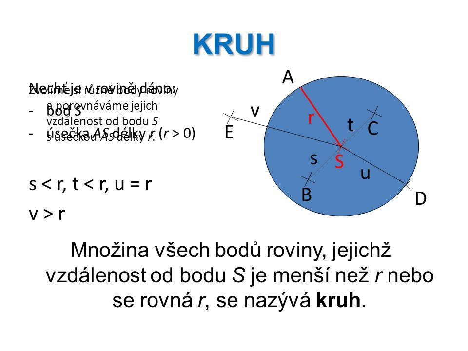 KRUH A v r t C E s S u s < r, t < r, u = r B v > r D