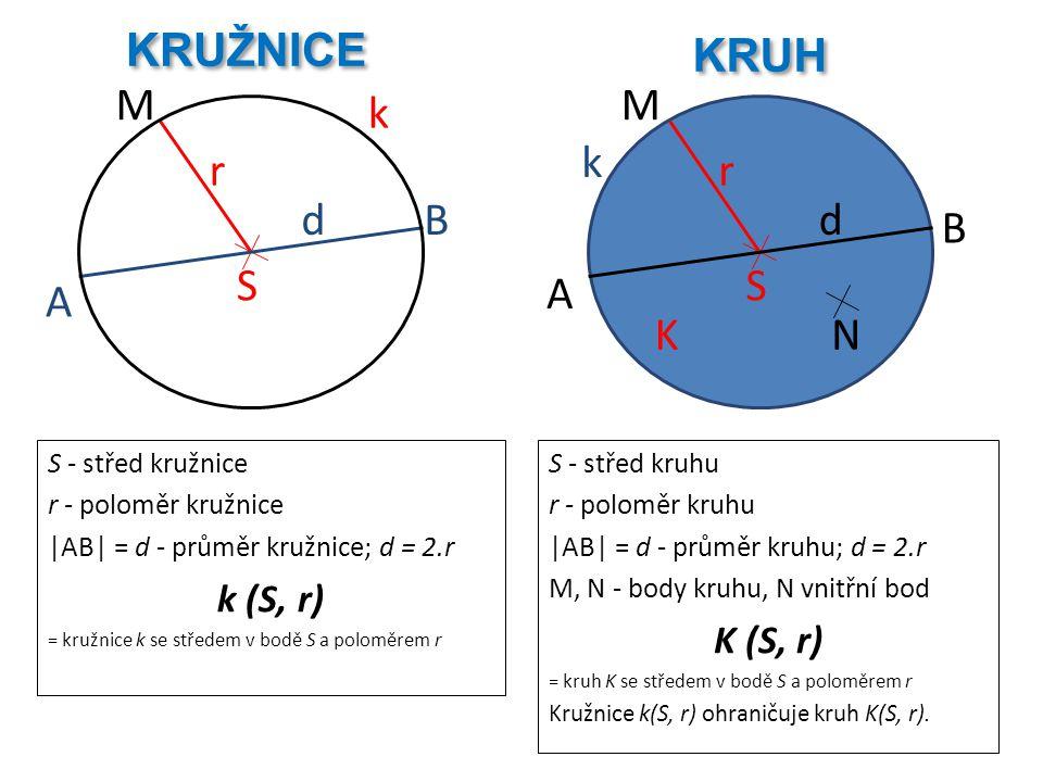 KRUŽNICE KRUH M M k k r r d B d B S S A A K N k (S, r) K (S, r)