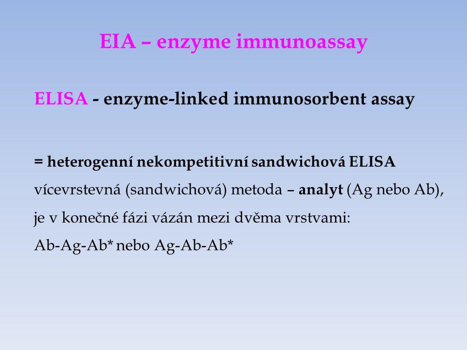EIA – enzyme immunoassay