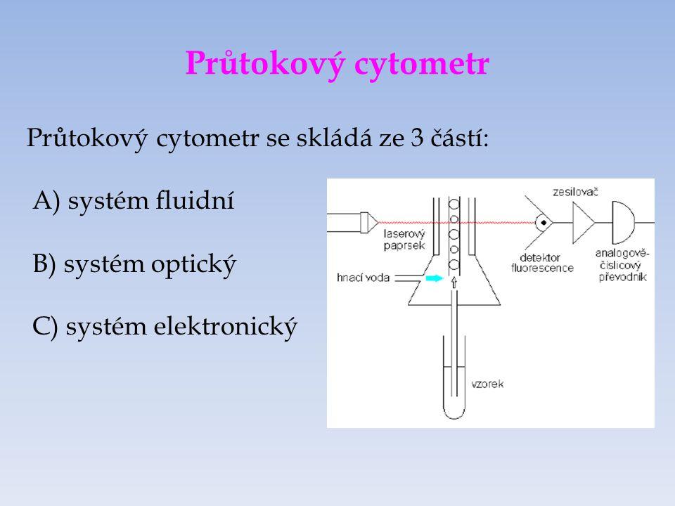 Průtokový cytometr Průtokový cytometr se skládá ze 3 částí: A) systém fluidní B) systém optický C) systém elektronický.