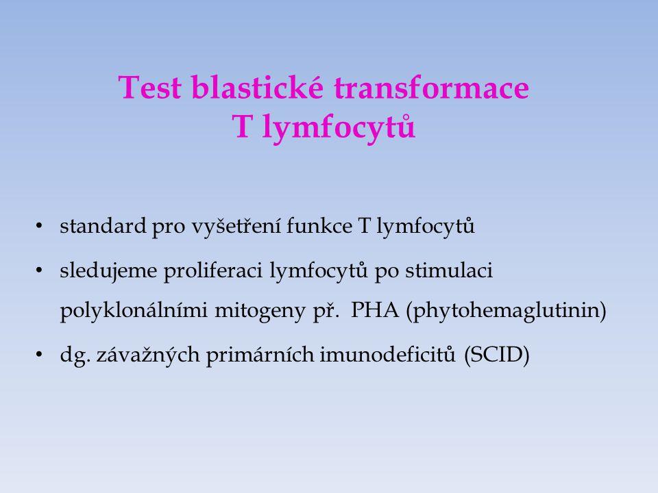 Test blastické transformace T lymfocytů