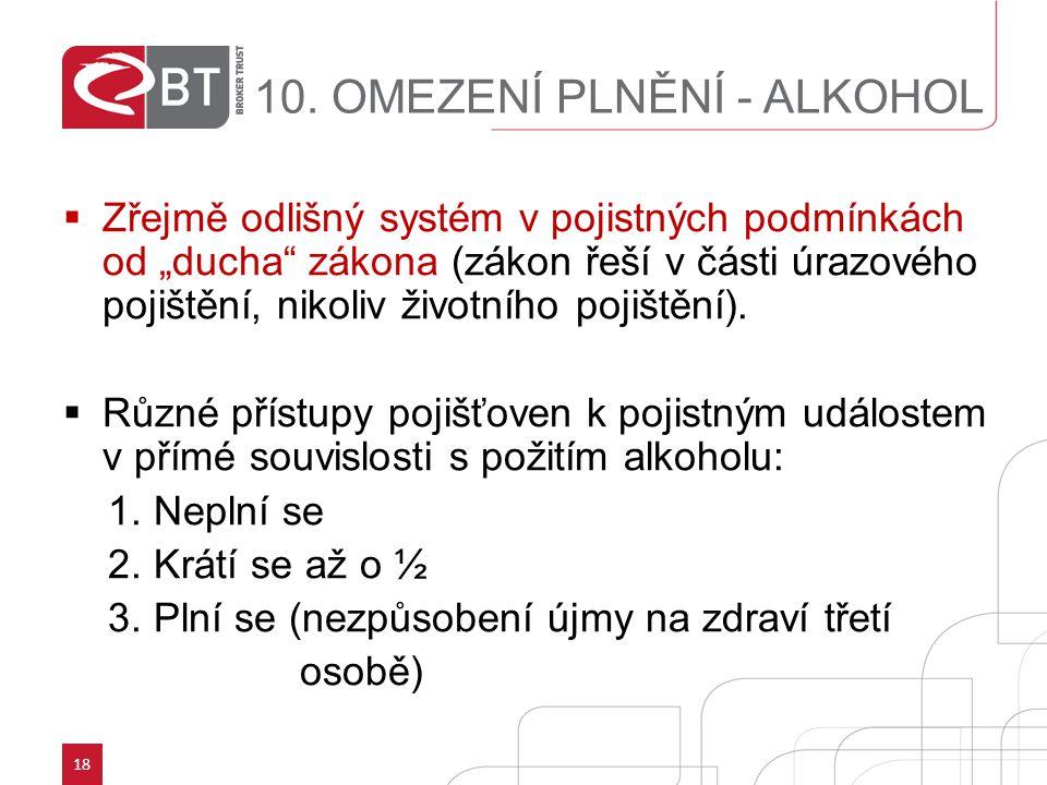 10. OMEZENÍ PLNĚNÍ - ALKOHOL