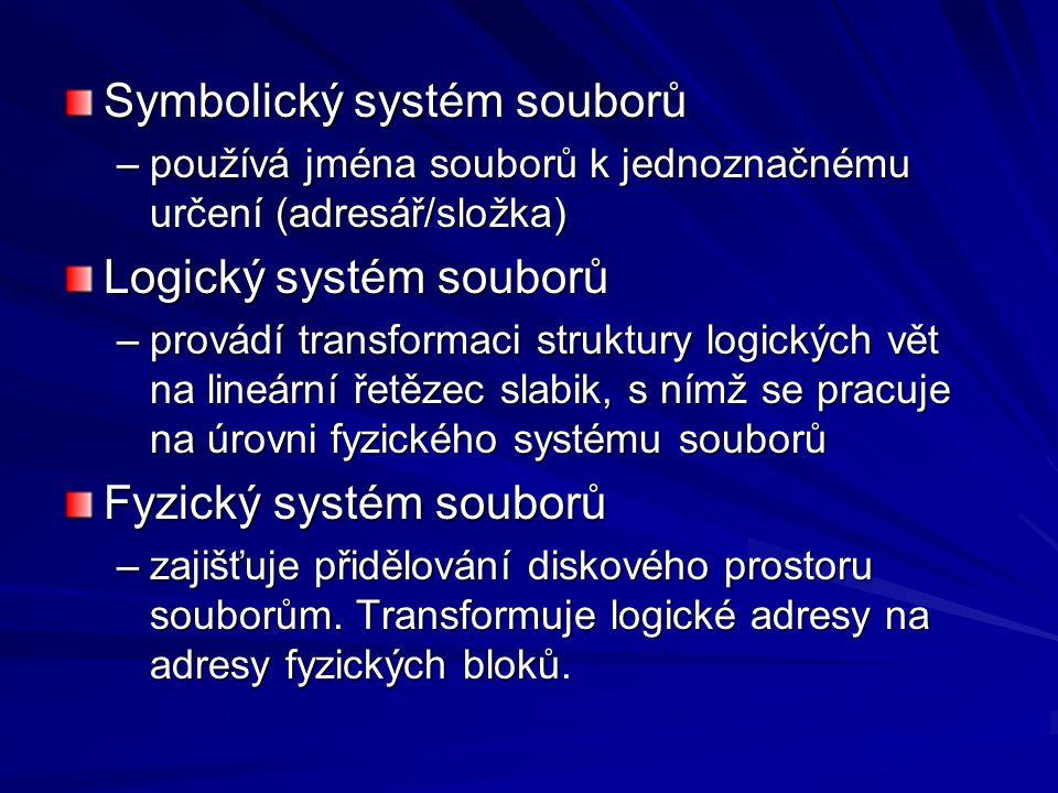 Symbolický systém souborů