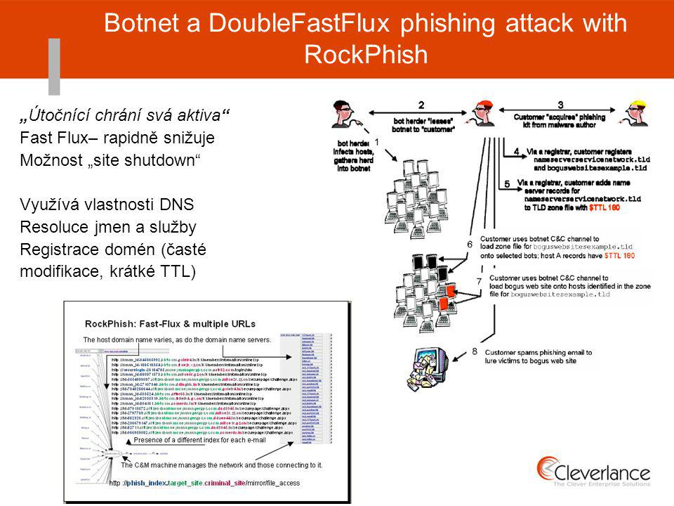 Botnet a DoubleFastFlux phishing attack with RockPhish