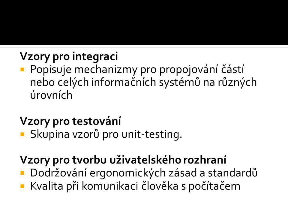 Skupina vzorů pro unit-testing.