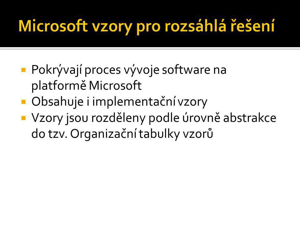 Microsoft vzory pro rozsáhlá řešení