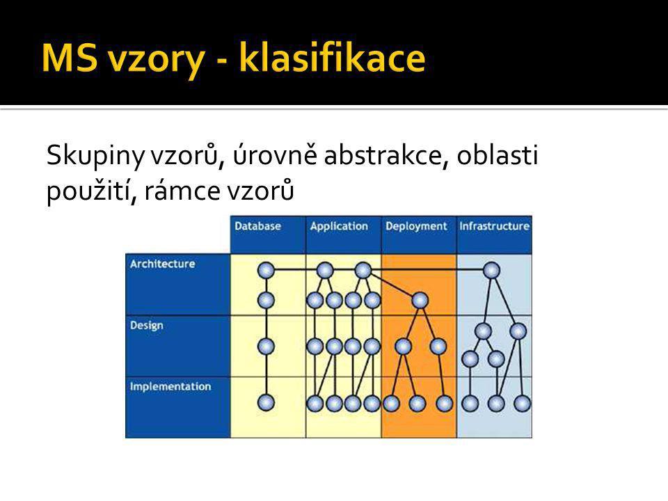 MS vzory - klasifikace Skupiny vzorů, úrovně abstrakce, oblasti