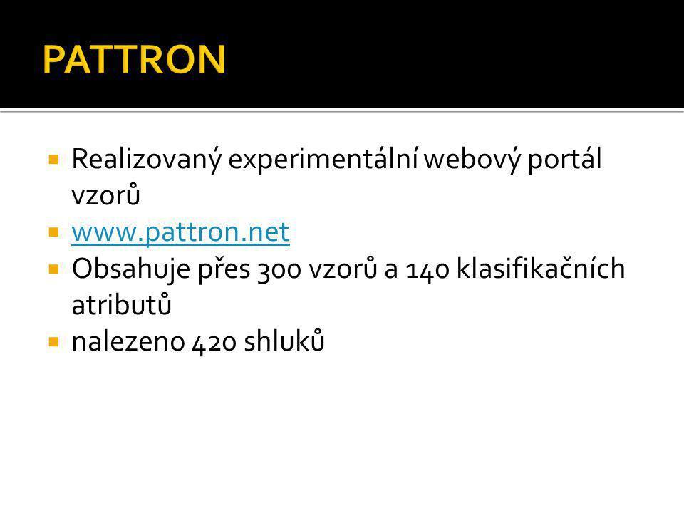 PATTRON Realizovaný experimentální webový portál vzorů www.pattron.net