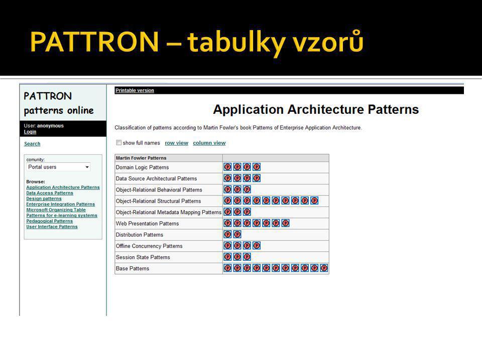 PATTRON – tabulky vzorů