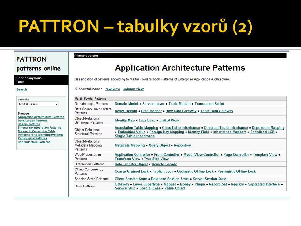 PATTRON – tabulky vzorů (2)