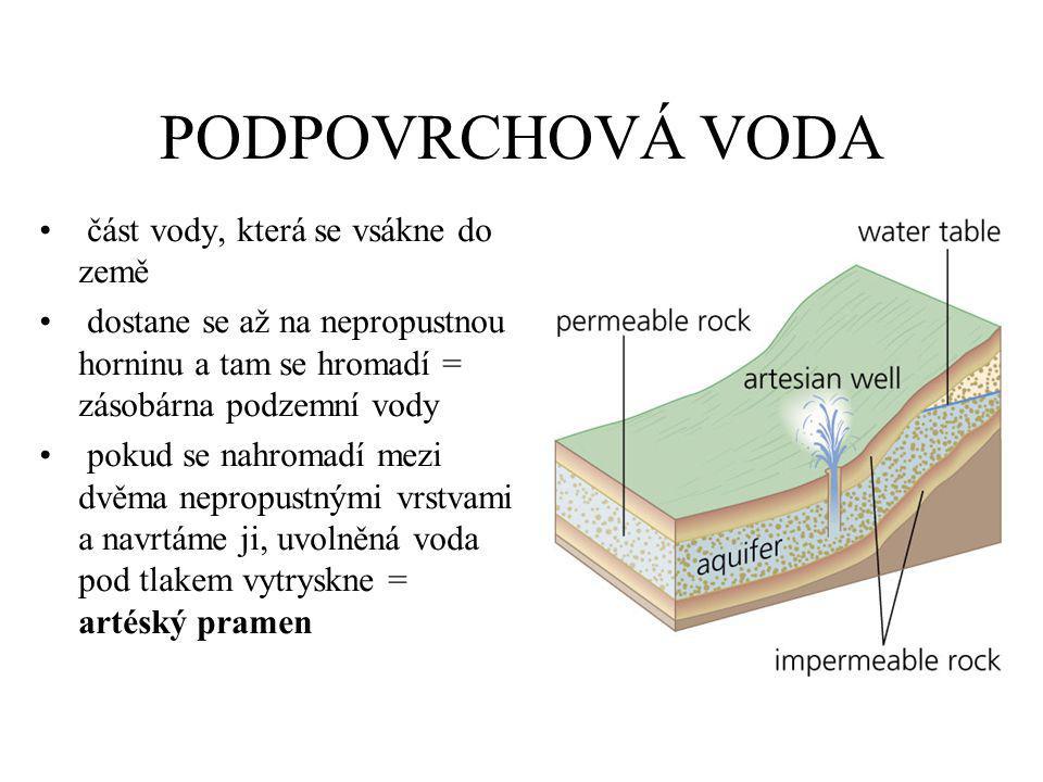 PODPOVRCHOVÁ VODA část vody, která se vsákne do země
