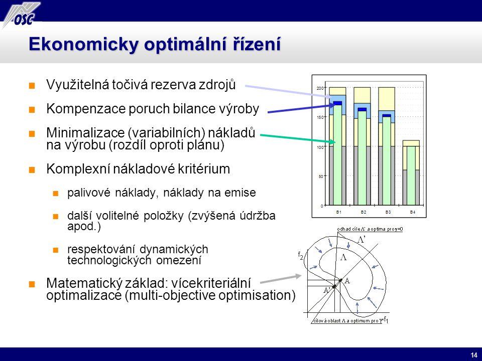 Ekonomicky optimální řízení