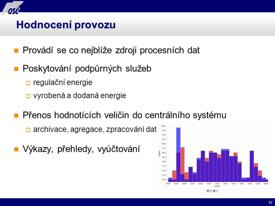Hodnocení provozu Provádí se co nejblíže zdroji procesních dat