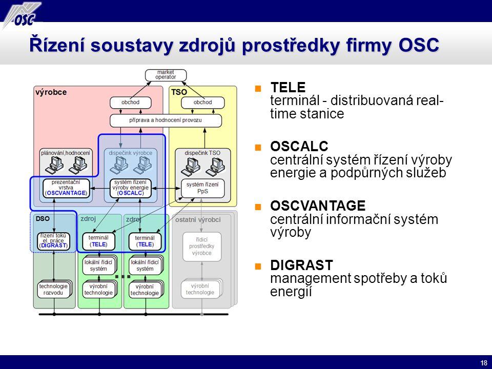 Řízení soustavy zdrojů prostředky firmy OSC