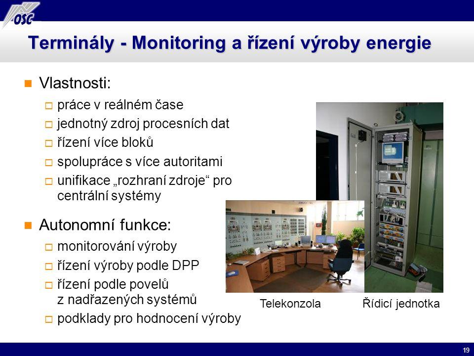 Terminály - Monitoring a řízení výroby energie