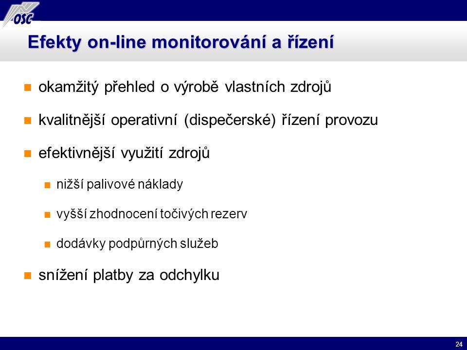 Efekty on-line monitorování a řízení