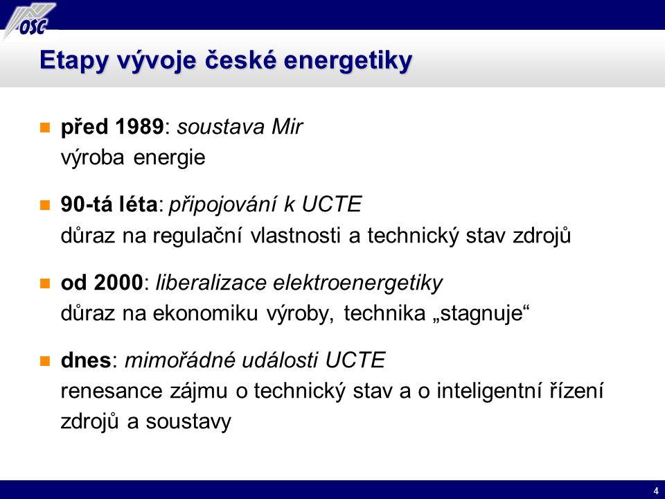 Etapy vývoje české energetiky