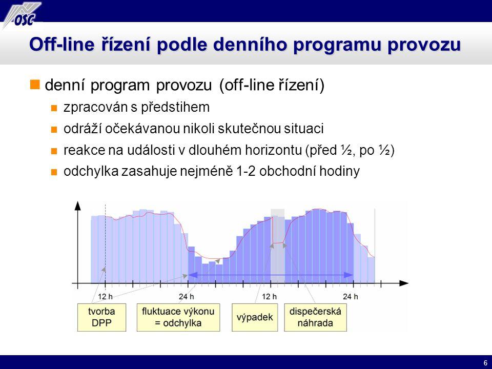 Off-line řízení podle denního programu provozu