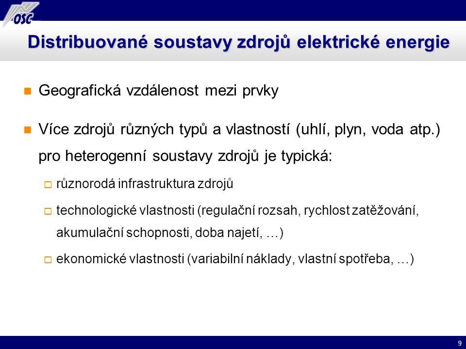 Distribuované soustavy zdrojů elektrické energie