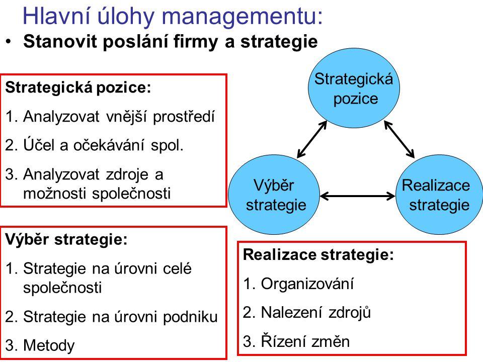 Hlavní úlohy managementu:
