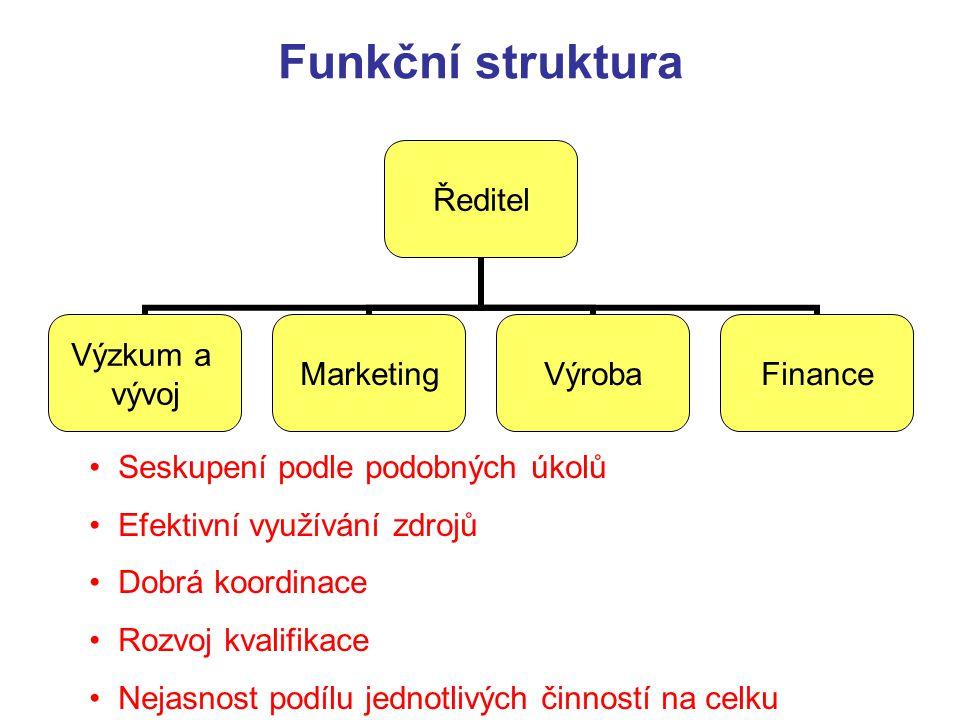 Funkční struktura Seskupení podle podobných úkolů