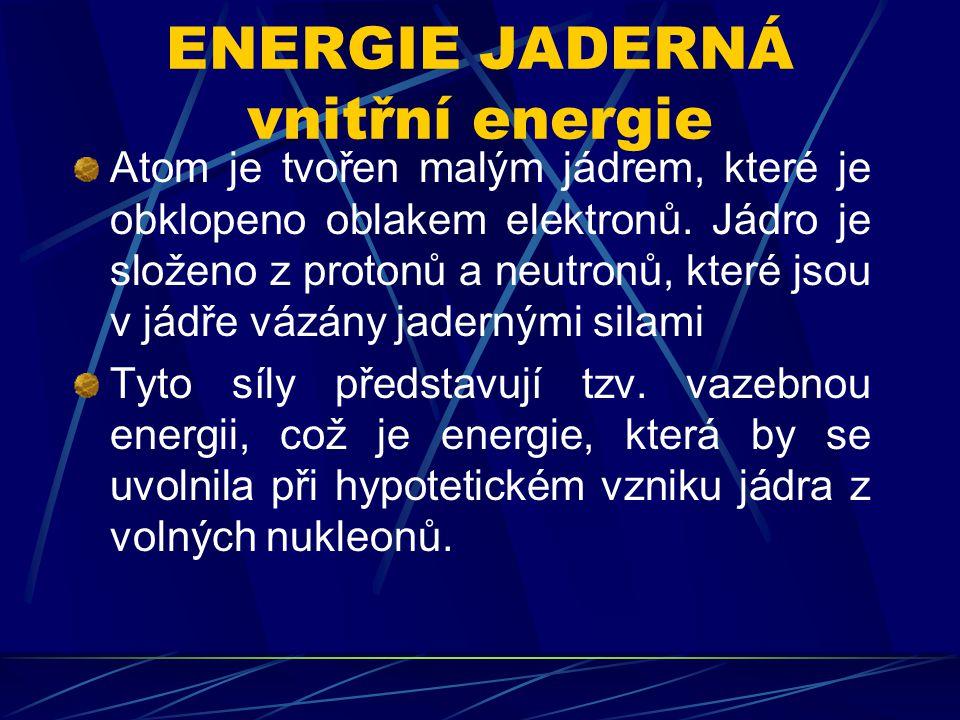 ENERGIE JADERNÁ vnitřní energie