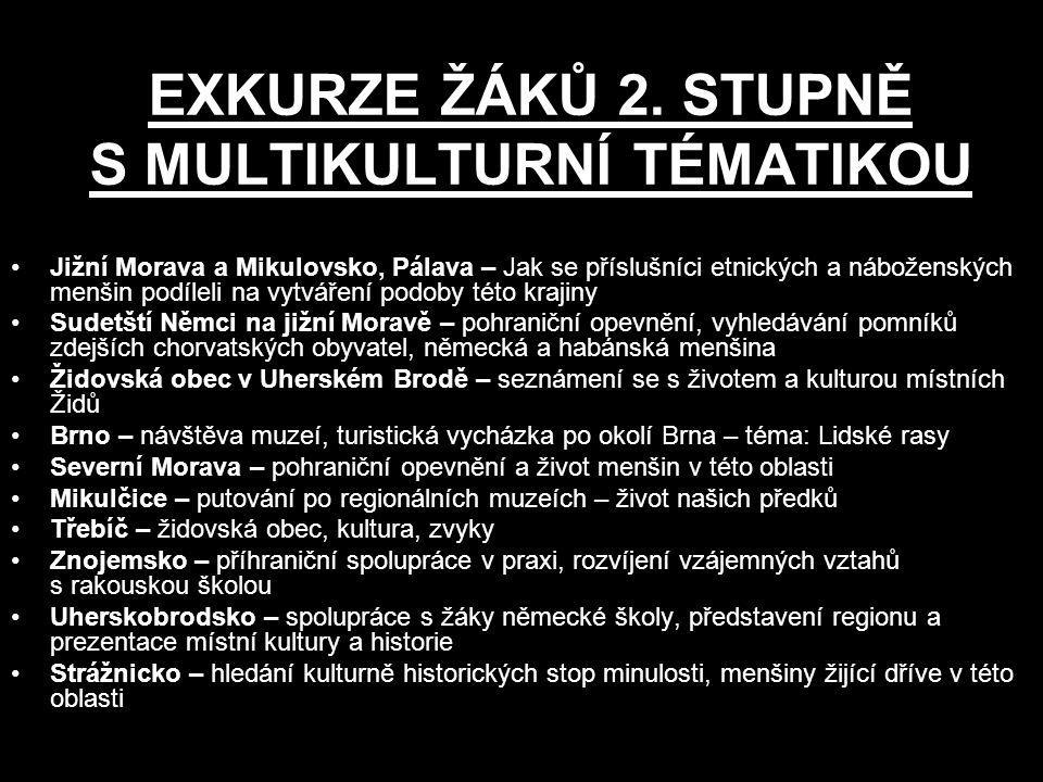 EXKURZE ŽÁKŮ 2. STUPNĚ S MULTIKULTURNÍ TÉMATIKOU
