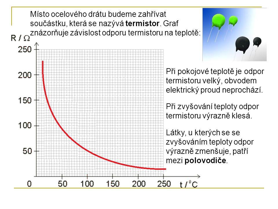 Místo ocelového drátu budeme zahřívat součástku, která se nazývá termistor. Graf znázorňuje závislost odporu termistoru na teplotě: