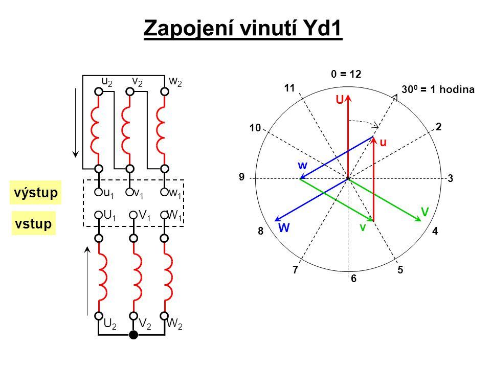 Zapojení vinutí Yd1 výstup vstup U V W v u w v1 u1 w2 v2 u2 w1 V1 W1