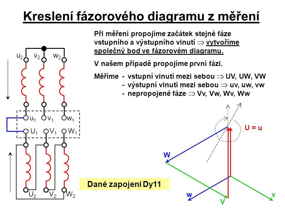 Kreslení fázorového diagramu z měření