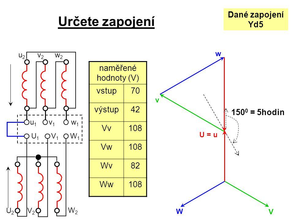 Určete zapojení Dané zapojení Yd5 naměřené hodnoty (V) vstup 70 výstup