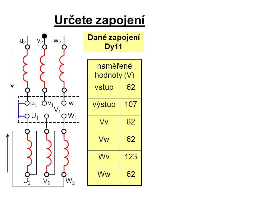 Určete zapojení Dané zapojení Dy11 naměřené hodnoty (V) vstup 62