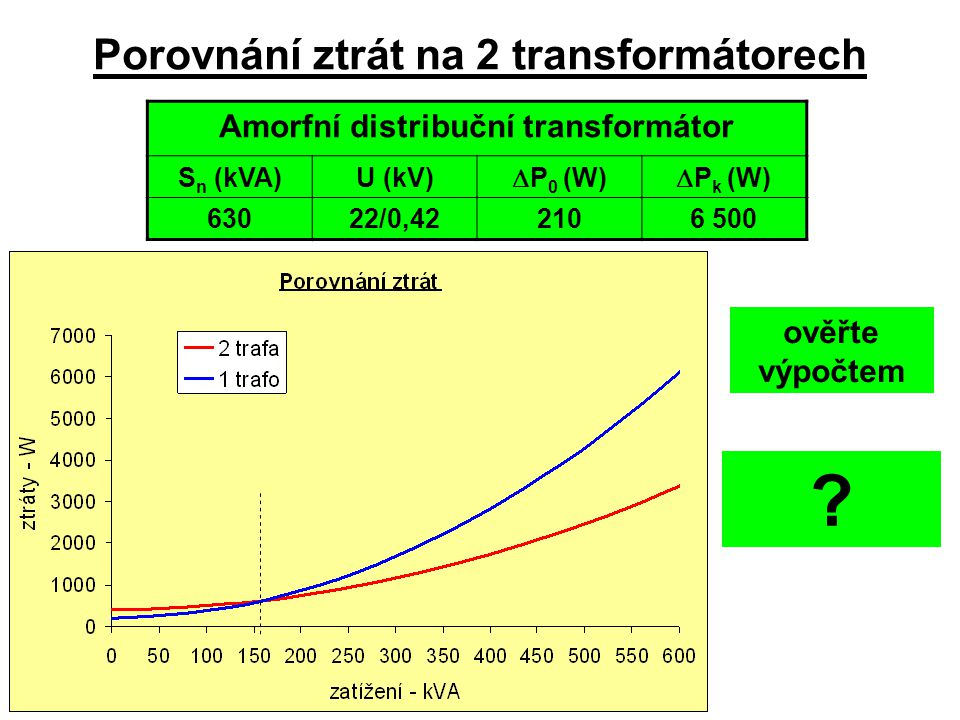 Porovnání ztrát na 2 transformátorech