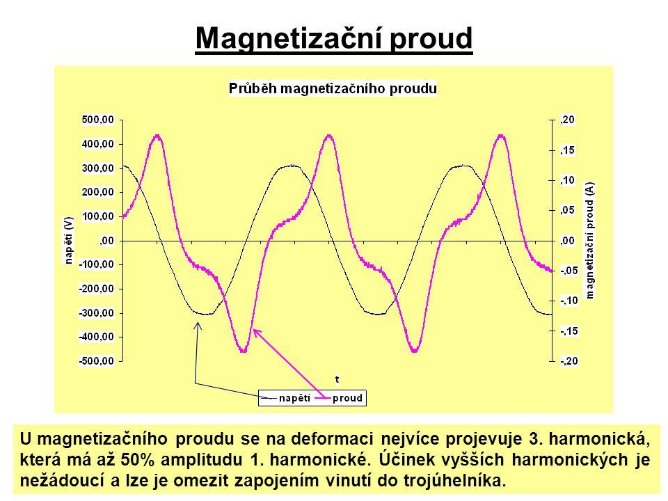 Magnetizační proud