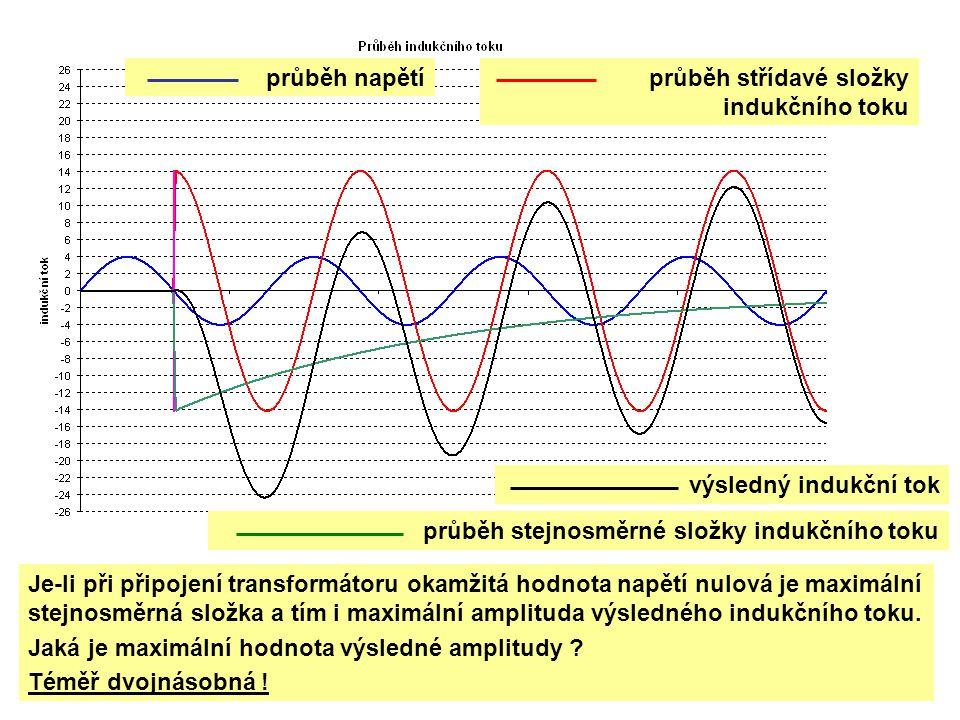 průběh napětí průběh střídavé složky. indukčního toku. výsledný indukční tok. průběh stejnosměrné složky indukčního toku.