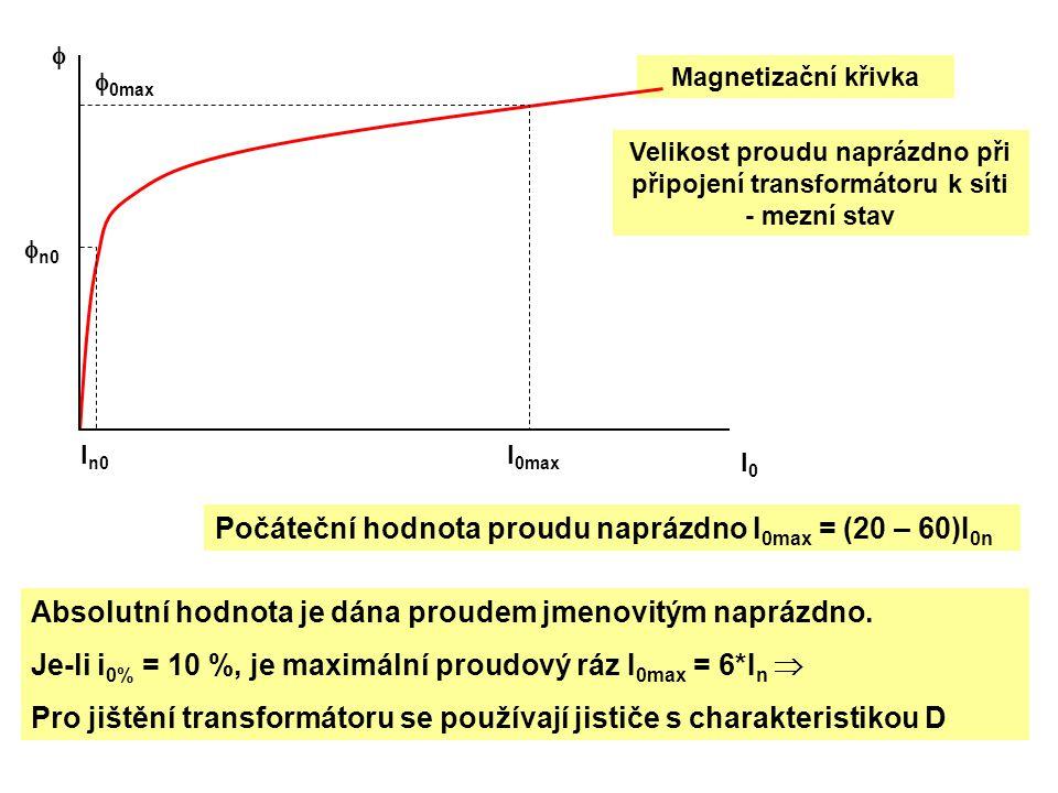 Počáteční hodnota proudu naprázdno I0max = (20 – 60)I0n