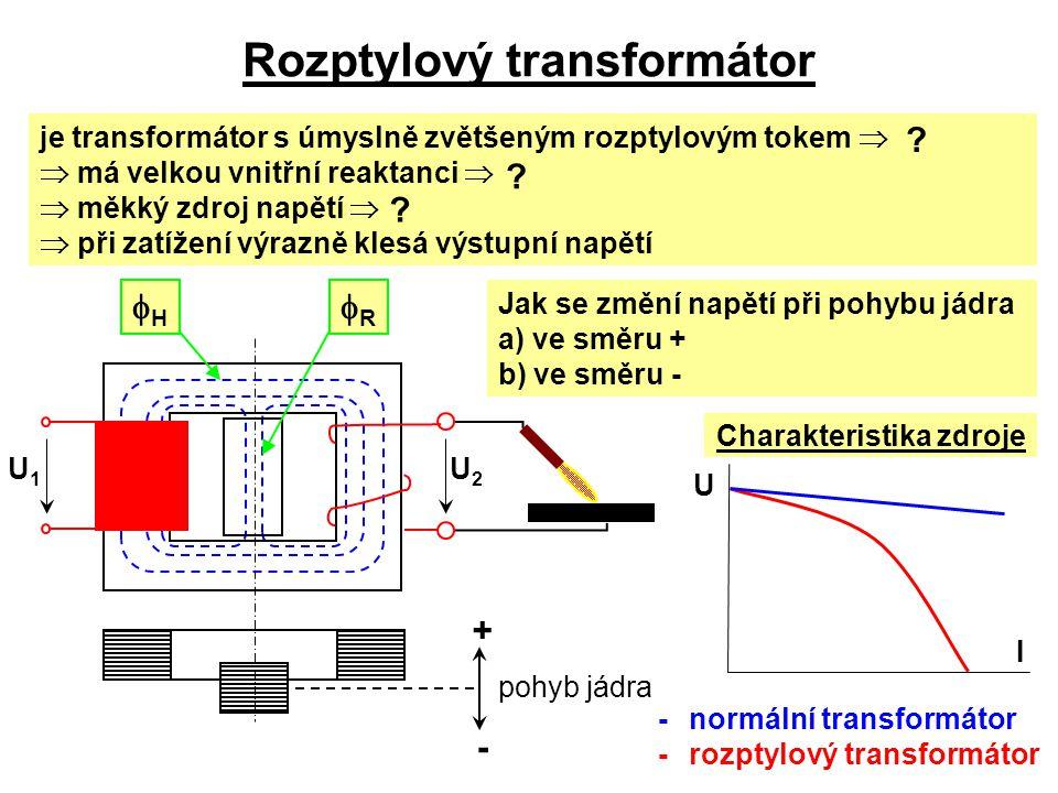 Rozptylový transformátor Charakteristika zdroje