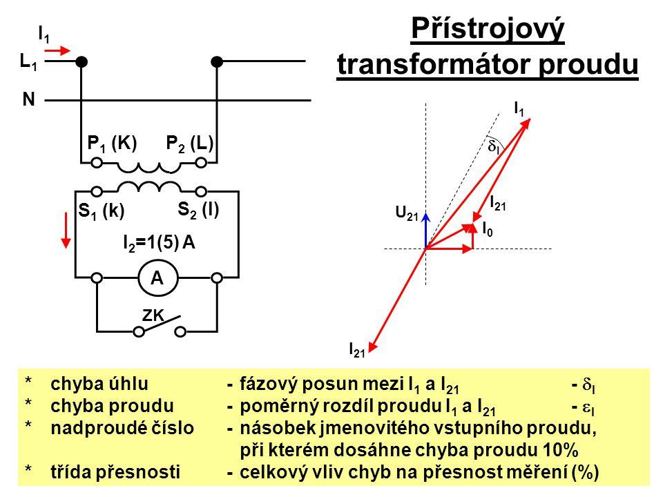 Přístrojový transformátor proudu