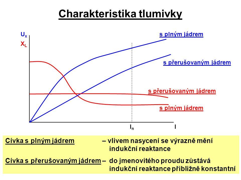 Charakteristika tlumivky
